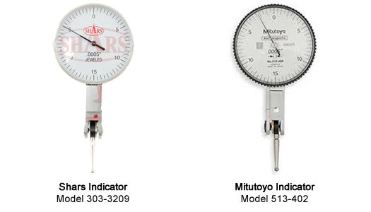 Concentricity Gauge Indicators