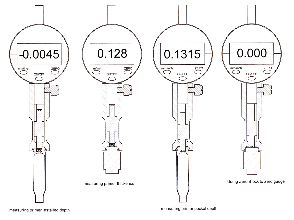 Precision Primer Gauge - Measurements