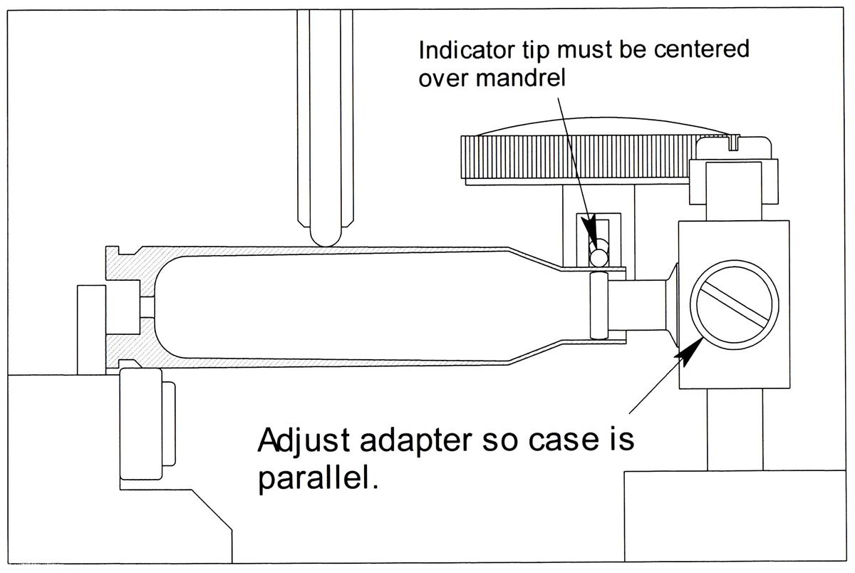 Neck Wall Uniformity Adapter Instructions